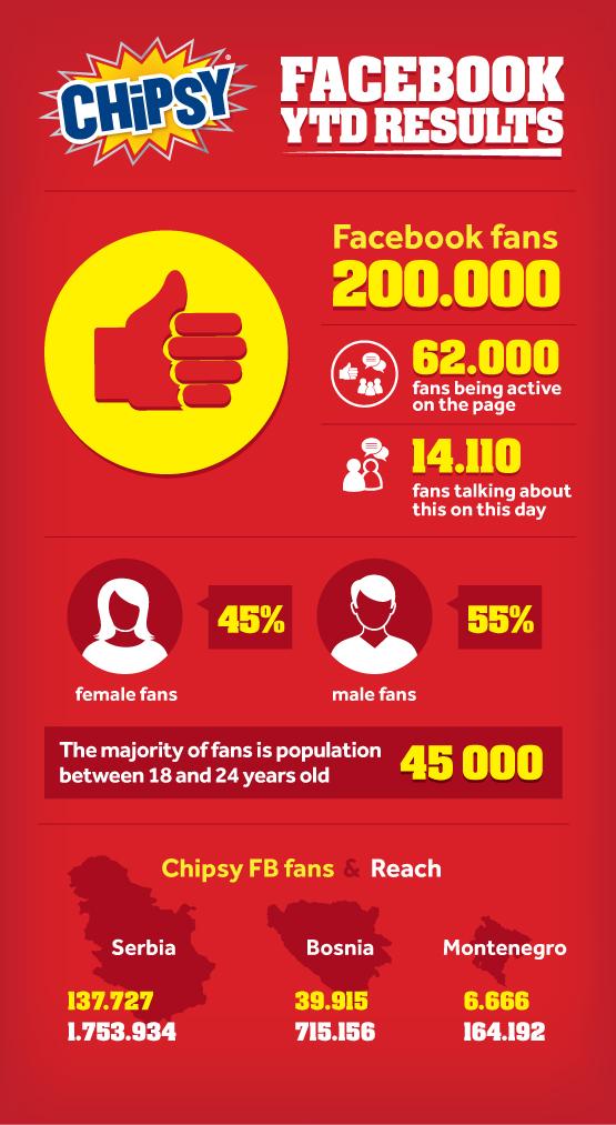 infografik-en