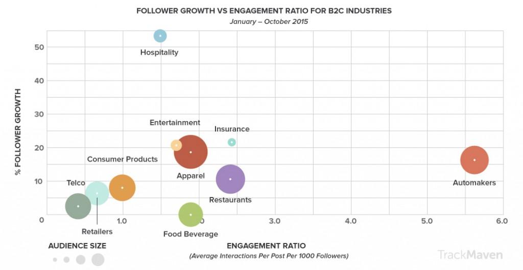 Graph1_Blog-11